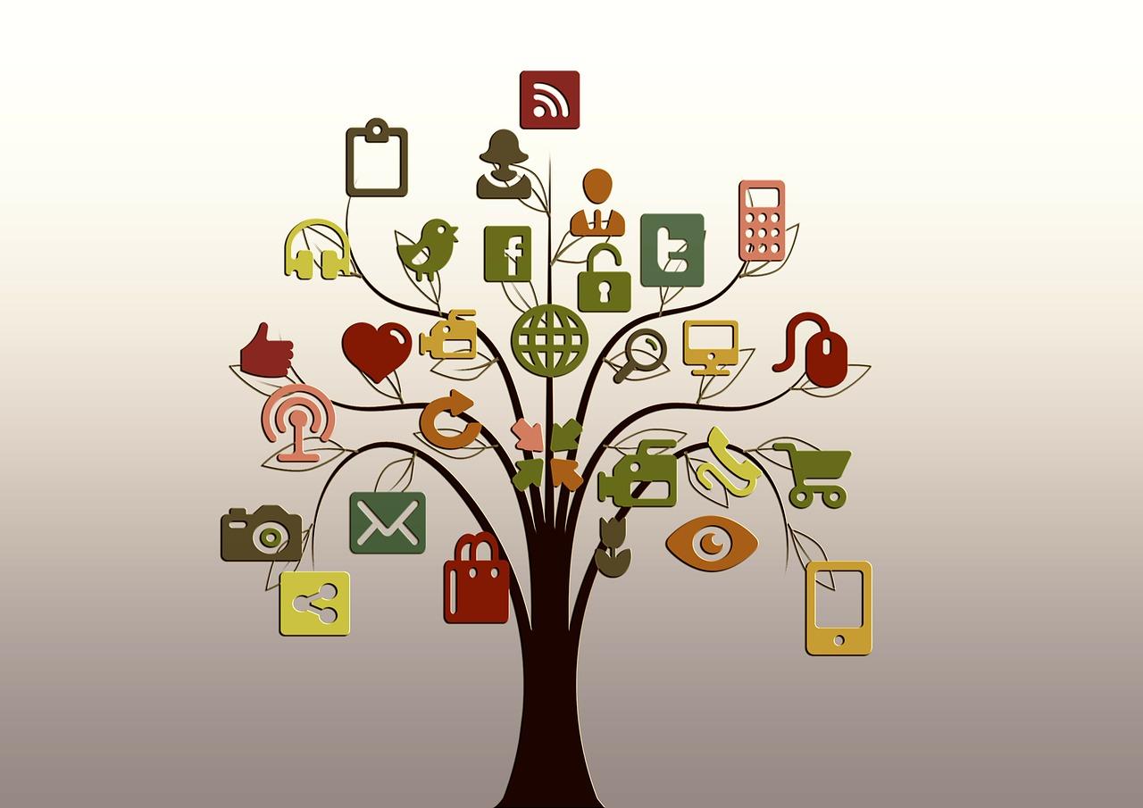 Da li su društvene mreže javno mesto