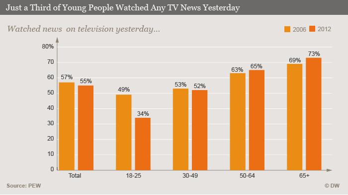 Televiziji se crno piše 2